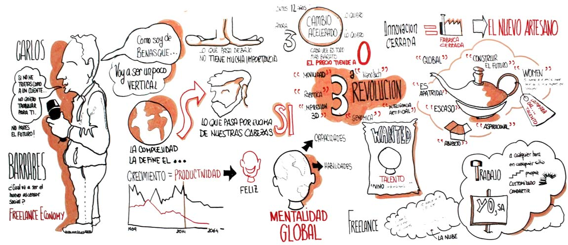 Fernando Abadia Graphic Recording