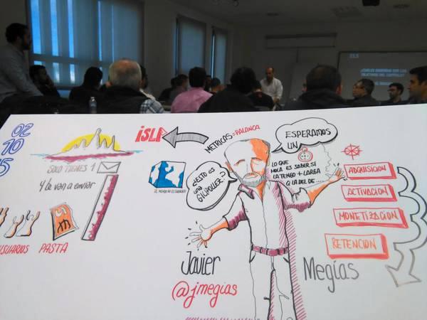 España Lean Startup 2015