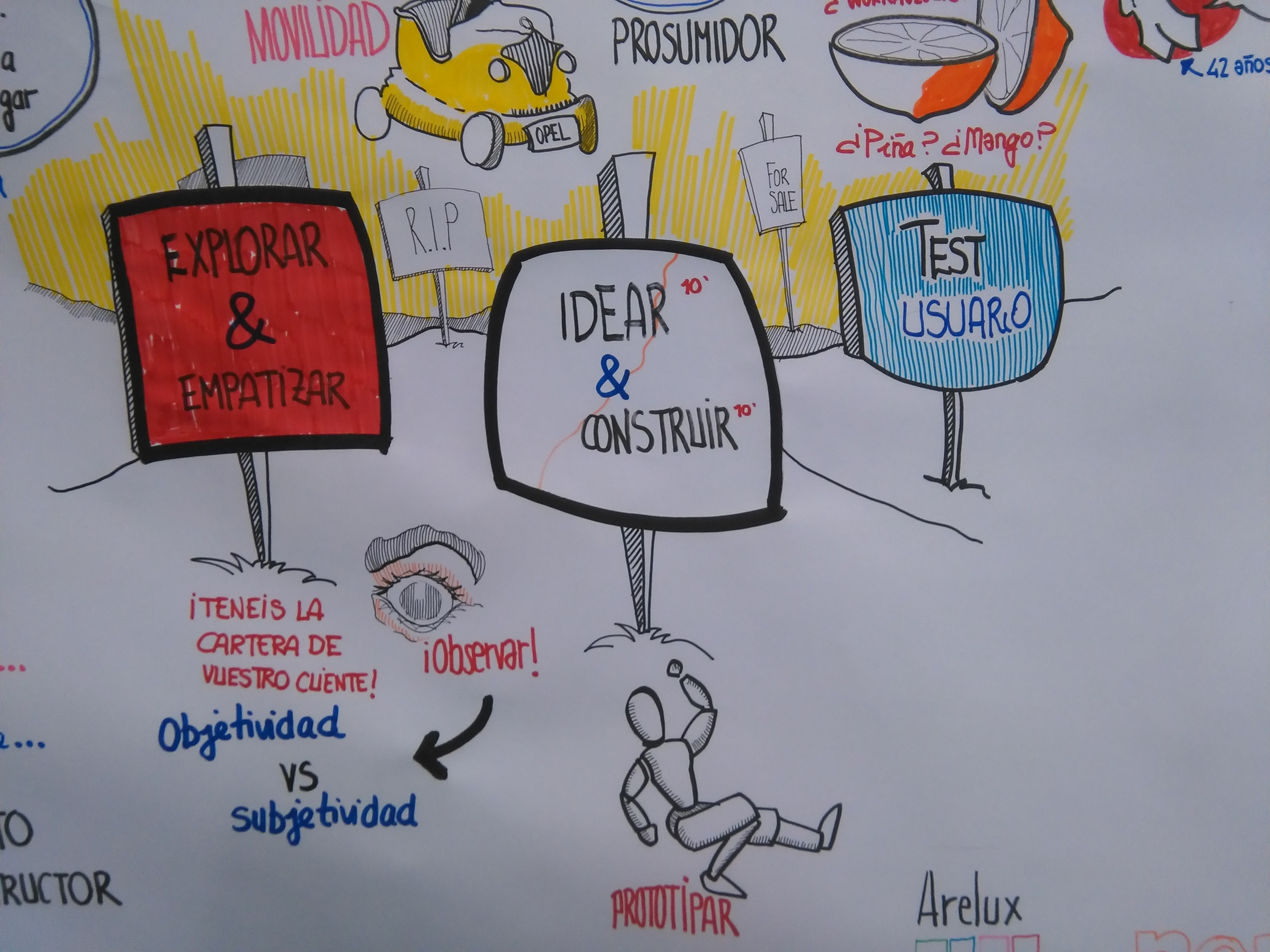 GraphicRecording_Ibercaja