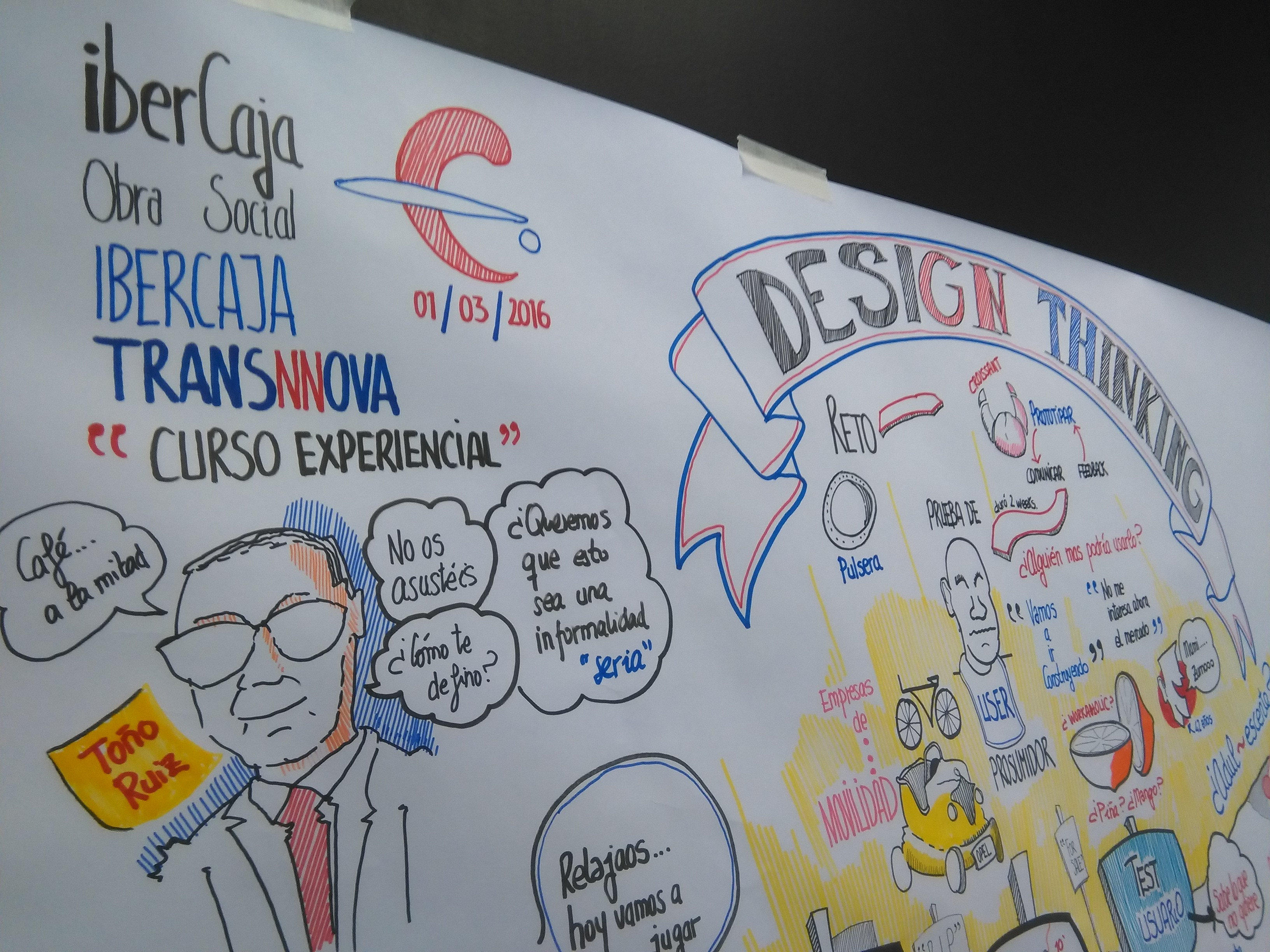 GraphicRecording_Ibercaja_5