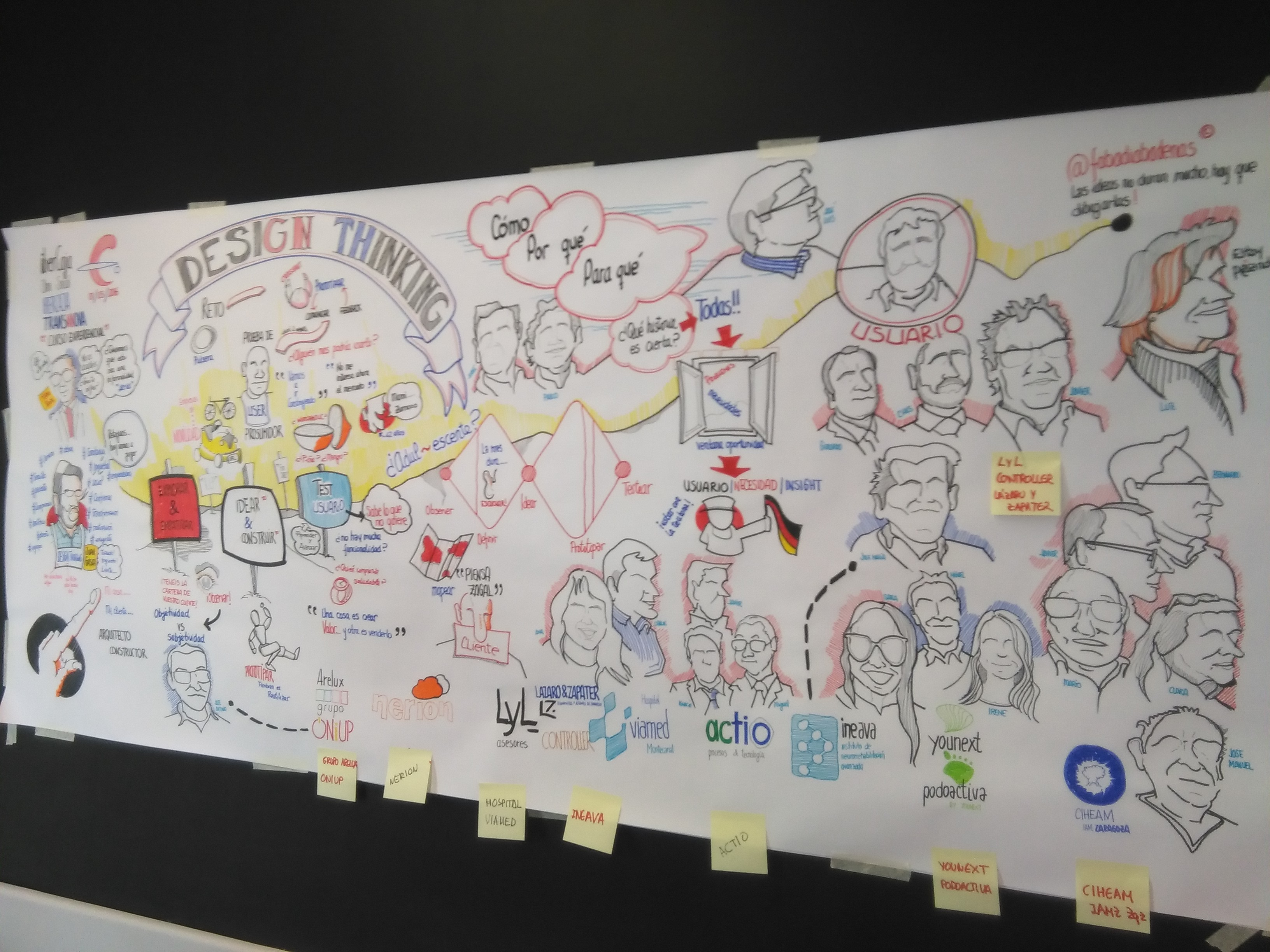 Graphic Recording Ibercaja.Total