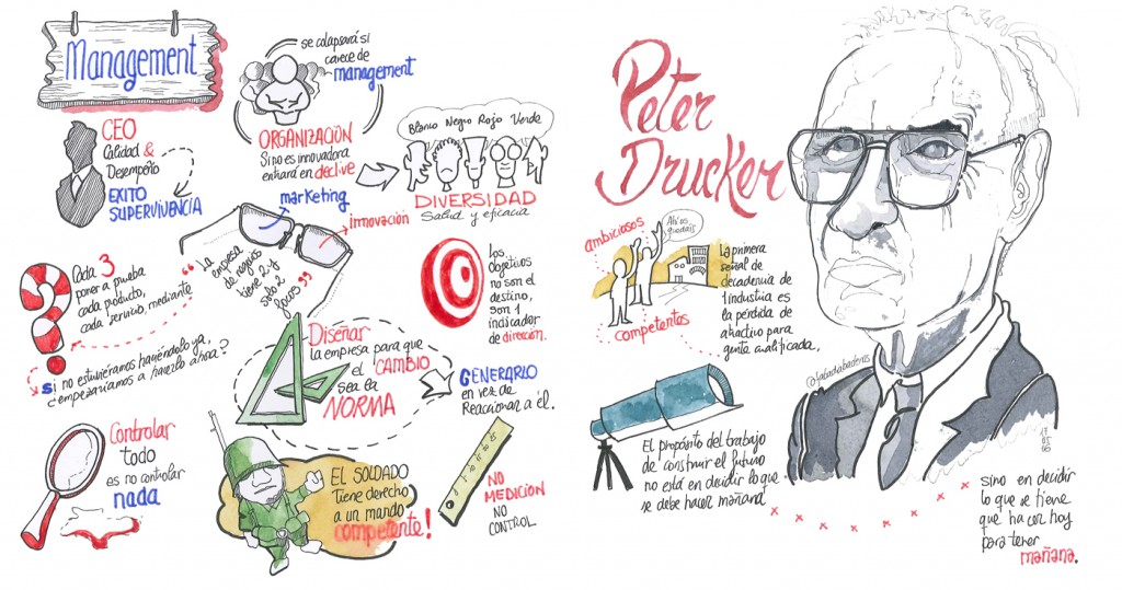 Fernando Abadia_Peter Drucker. Sketchnoting