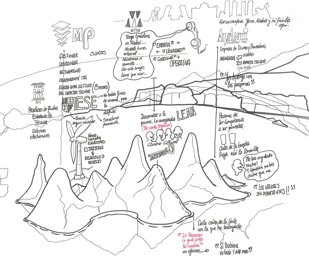 Fernando Abadia_ Curriculum Visual. Alejandro Ríos. Boceto