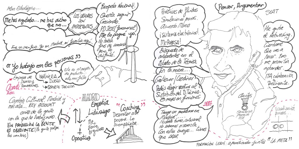 Fernando Abadia_ Curriculum Visual. Alejandro Ríos. Reunión