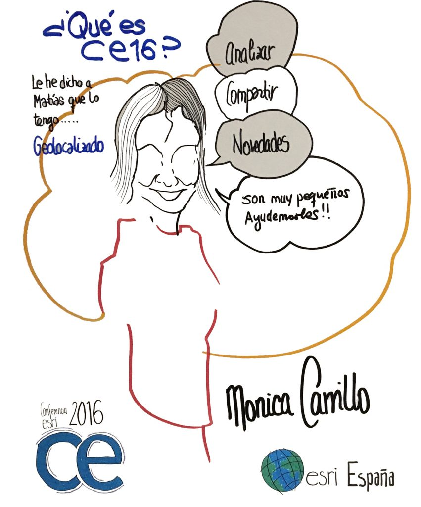 Graphic Recording Conferencia esri 2106