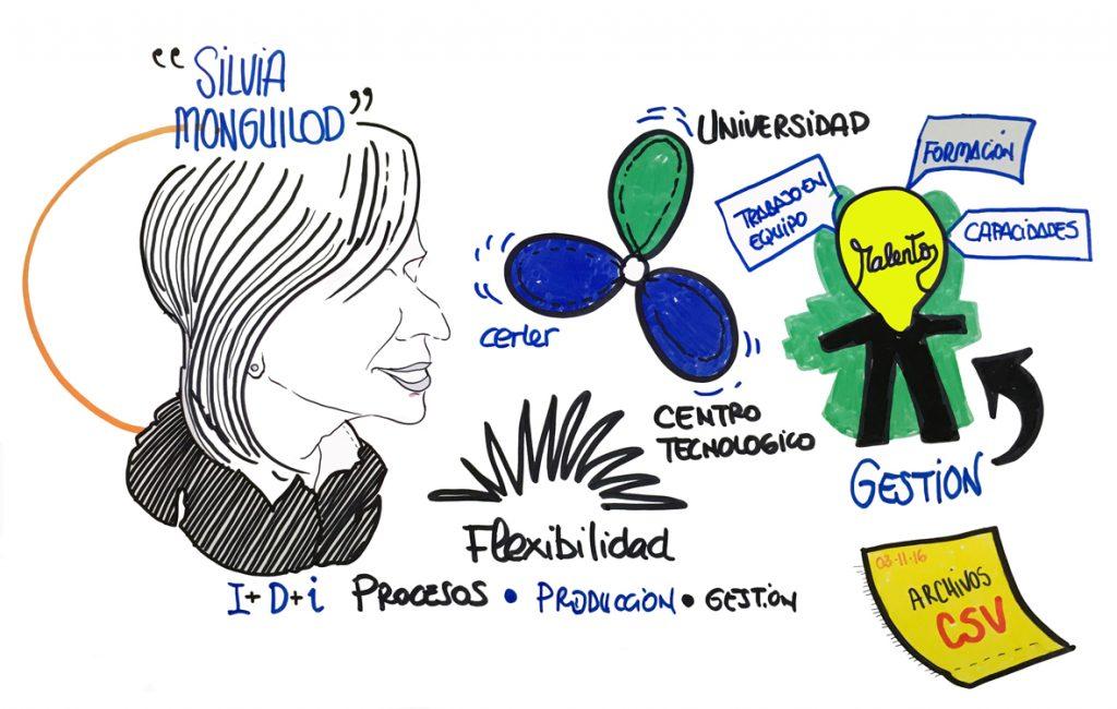 Video Dibujado Cerler Global Electronics