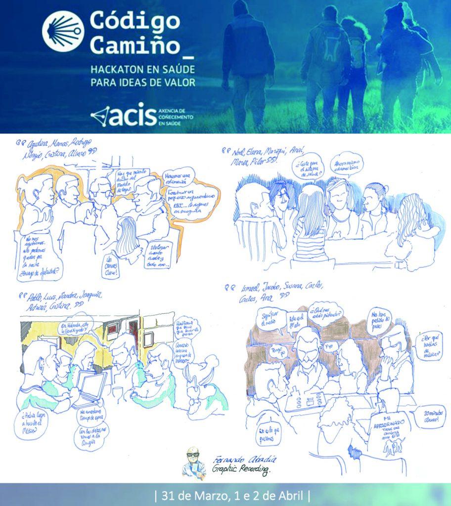 Facilitación Visual-Graphic Recording Fernando Abadia. Código Camiño-Equipos