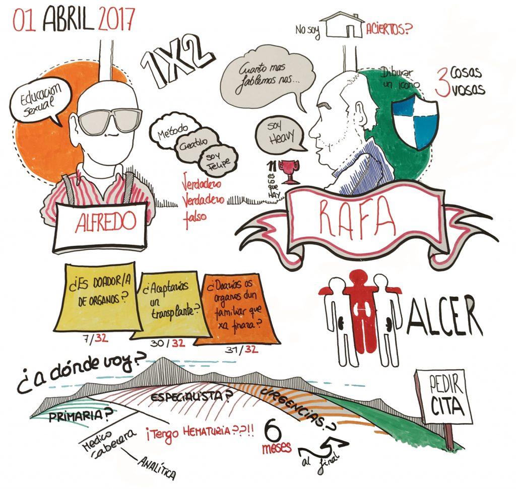 Facilitación Visual-Graphic Recording Fernando Abadia. Código Camiño-Alcer
