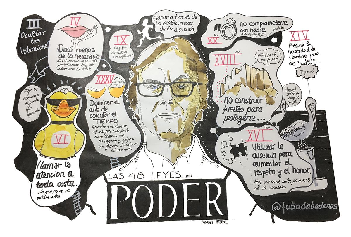 Resumen Visual Del Libro Las 48 Leyes Del Poder De Robert Greene