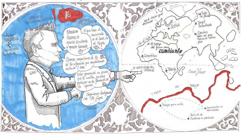 Fernando Abadía · Visual Faciliting, Visión de negocio