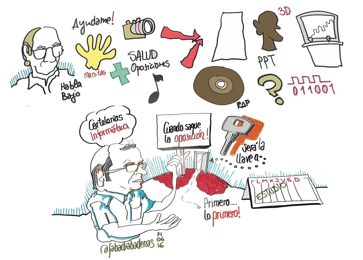 Curso Visualiza, traza, dibuja