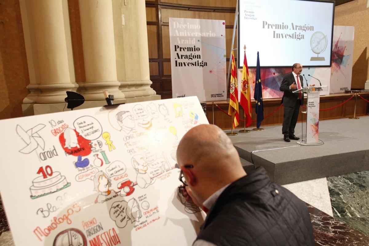 Premios Aragón Investiga