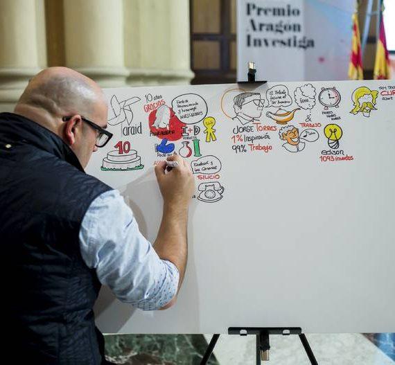 Graphic Recording Premios Aragon Investiga